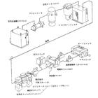 【空気・配管基本知識】空気弁システムの構成 製品画像