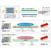 電力低減ユニット「ecomo/エコモ」 製品画像