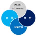 『アスベスト ワンストップサービス』調査・分析・工事トータル支援 製品画像