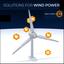 【カップリング・ブレーキ・熱交換器】風力発電設備向けラインナップ 製品画像