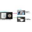薄型熱電発電モジュール 製品画像
