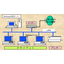 統合業務システム『CASE-Pro ボックス版』 製品画像