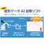波形データAI診断ソフト 製品画像