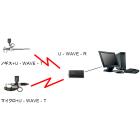 手書きによる検査記録の転記ミスを防ぐ!測定検査システム 製品画像