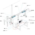 妨害波電力測定システム 製品画像