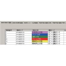 各種機械・リアルタイム状態監視「RDTerm Status」 製品画像