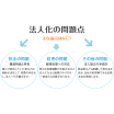 世田谷区・目黒区・品川区など東京での法人化・法人成り支援 製品画像