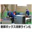 箱物板金加工製品・精密板金加工部品の一貫生産 事例 制御ボックス 製品画像