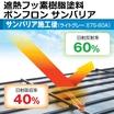 省エネ・節電効果を維持する遮熱塗料『ボンフロンサンバリアGT』 製品画像