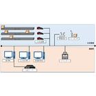 【開発事例】荷物仕分けシステム 製品画像