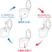 ※災害対策製品 いつもの水洗トイレが汲み取り式に!『防災トイレ』 製品画像