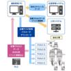 【導入事例】繊維工場運転管理システム 製品画像