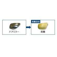 樹脂めっきリサイクル 製品画像