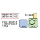 【資料】EGA-MS/GC-MS分析によるPTP梱包シート分析 製品画像
