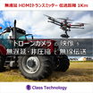 ドローン向け 無線映像伝送器 CONNEX Industrial 製品画像