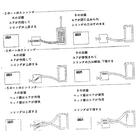【空気・配管基本知識】ポート数とシリンダの組み合わせ 製品画像