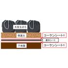 【事例】コーケンシート VNB-300 製品画像