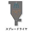 スプレードライヤのデジタルツイン 製品画像