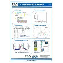 『III-V窒化物半導体のSIMS分析』 製品画像