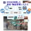 【メリットがすぐわかる】RFIDを使った資産・物品管理システム 製品画像