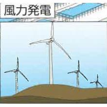 電力型セメント抵抗器【太陽光・風力発電機、電気自動車でも活躍】 製品画像