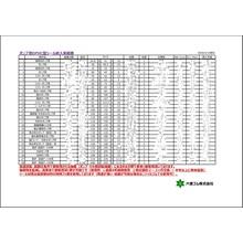 【納入実績表】ポンプ用ダストシール『DPHC型シール』のご紹介! 製品画像