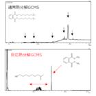 反応熱分解GCMSによる検出困難物質の分析 製品画像