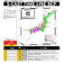 【BCP】地震予想情報「S-CAST」検証結果 2019年8月 製品画像