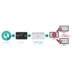 【開発事例】TiFRONTを用いた多層防御ネットワーク環境の構築 製品画像