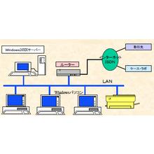 統合業務システム『CASE-Pro コルゲーター版』 製品画像