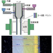 技術紹介 多層ブロー成形 製品画像
