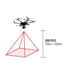 UAV(ドローン)による空撮・3次元点群測量 製品画像
