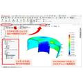解析ソフトウェア『SOLIDWORKS Simulation』 製品画像