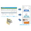 住宅設備メーカー向け 営業見積・提案書自動作成システム 製品画像