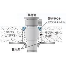 【特許取得構法】配管貫通部埋め戻し『管太郎構法』 製品画像