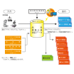 統計的工程管理/品質管理システム『測定・品質記録Kit』 製品画像