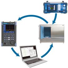 電磁波放射パターン測定システム MRP770 製品画像