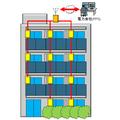 PLC通信の活用例『集中検針』 製品画像