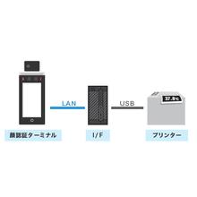 検温データ発券システム 製品画像