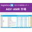 【英文市場調査レポート】AGV・AMR  市場  製品画像
