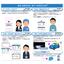 【入退場管理オプション】社員証を用いた長距離認証 製品画像