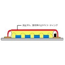 LED基盤・硫化防止コーティング剤 リタ・サーフLED-1 製品画像