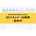 【Web展示会出展中!】3Dスキャナーの活用メリットとは? 製品画像
