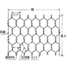 織金網『亀甲金網』 製品画像