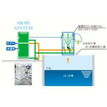 【ニオイックス消臭システム】屋外消臭 製品画像