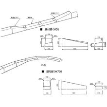 両面歩車道境界 特殊すり付部(端末) 製品画像