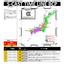 【BCP】地震予想情報「S-CAST」検証結果 2018年7月 製品画像