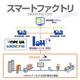 MOTAN社製『原料供給システム』 製品画像