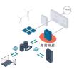 再生可能エネルギー遠隔制御盤 『発電所長』 製品画像