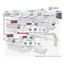 FAソリューション(システム)『生産管理・監視システム』 製品画像